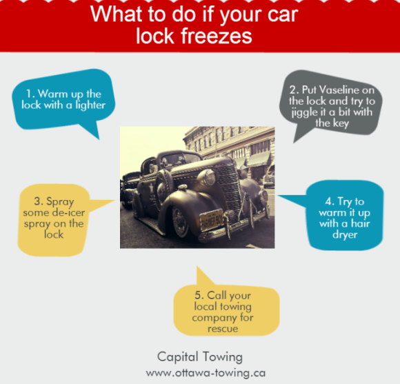 What to do if your car lock freezes