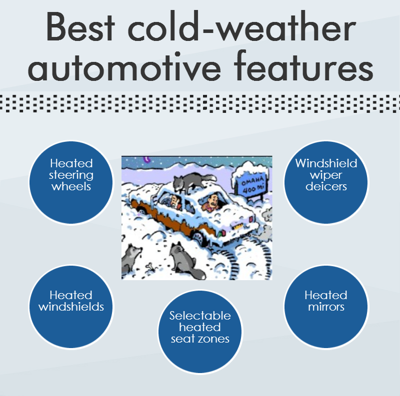 Best Cold Weather Automotive Features